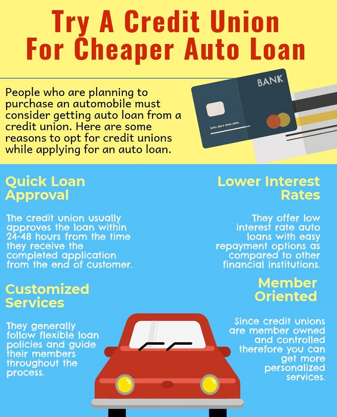 GCTFCU Blog   Try A Credit Union For Cheaper Auto Loan